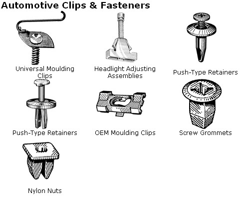 Automotive Clips on automotive wiring harness standards